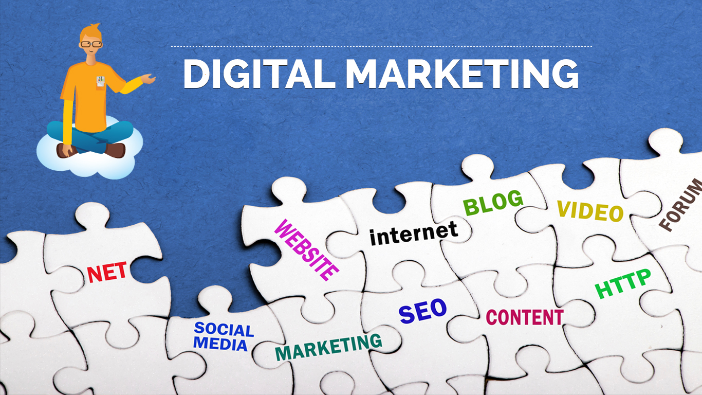 Digital Marketing Industry